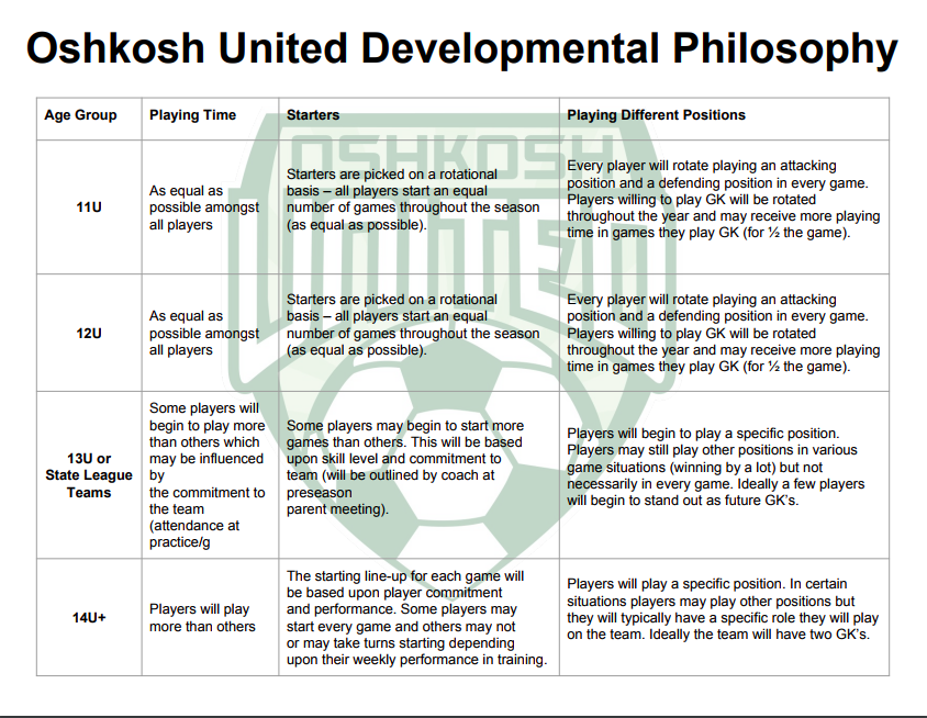 Player Development Philosophy Picture
